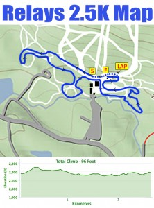 Relay Course Map