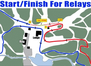 Relay - Start Finish Blowup